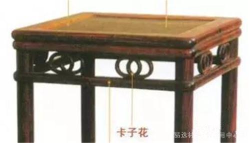 易选材--资讯-中式家具常用结构术语