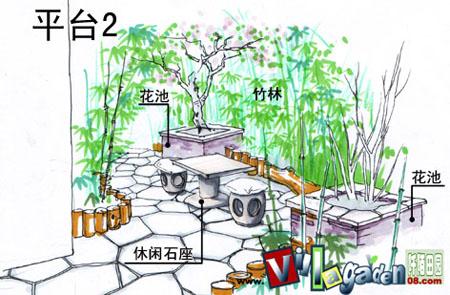 新品出炉—屋顶花园设-阡陌田园景观有限公司的设计师