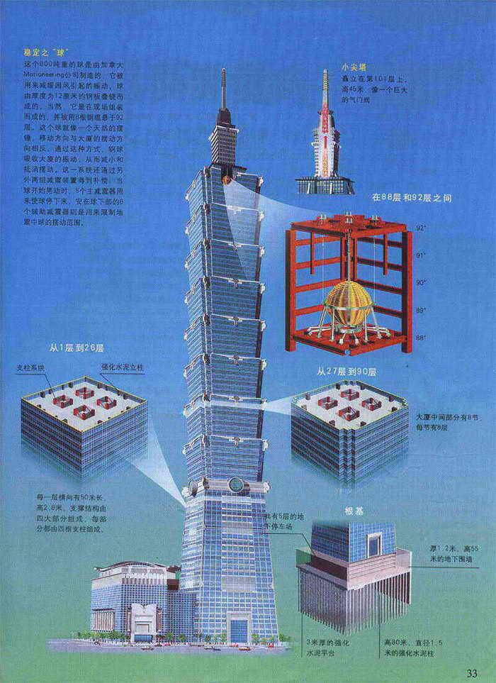 世界摩天大厦-台北1-魏晓斌的设计师家园:::蓝山之都