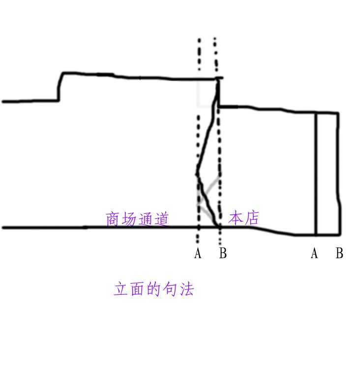 而中间的节点是深层结构柱位移