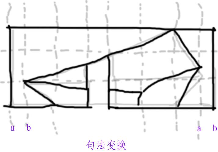 商场建筑空间句法实践