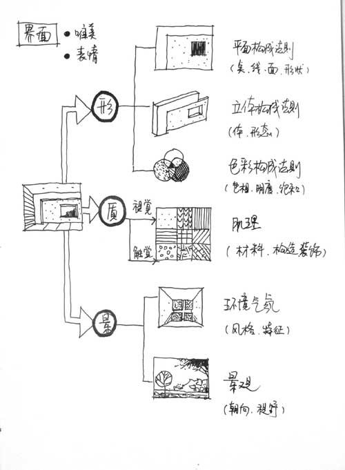 电路 电路图 电子 设计 素材 原理图 500_681 竖版 竖屏