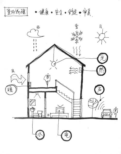 电路 电路图 电子 原理图 500_638 竖版 竖屏