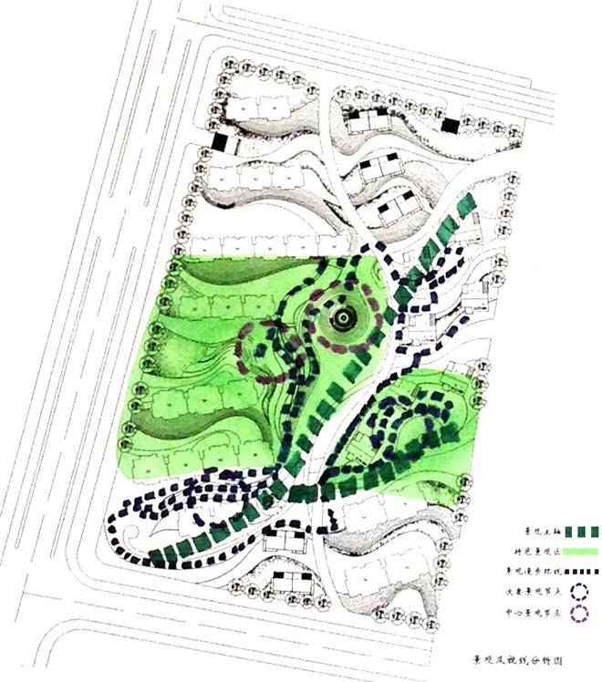 景观及视线分析图