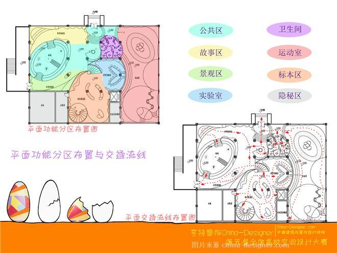 """""""彩蛋糖主题""""幼儿园-张圣煜的设计师家园:::张圣煜的"""