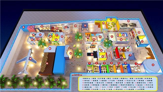 儿童职业体验馆-刘耀太的设计师家园-娱乐会所
