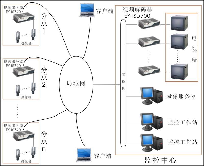 双向限速器接线图